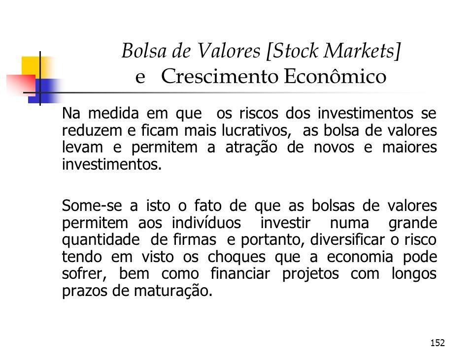 152 Bolsa de Valores [Stock Markets] e Crescimento Econômico Na medida em que os riscos dos investimentos se reduzem e ficam mais lucrativos, as bolsa