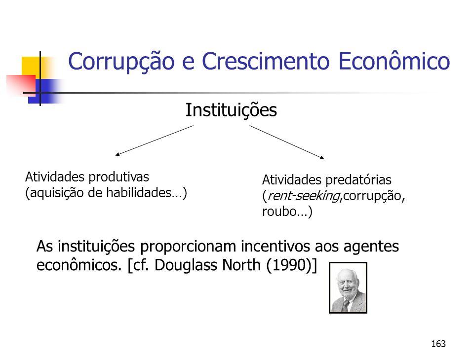 163 Instituições Atividades produtivas (aquisição de habilidades…) Atividades predatórias (rent-seeking,corrupção, roubo…) As instituições proporciona