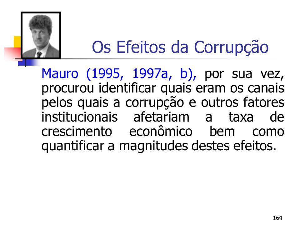 164 Os Efeitos da Corrupção Mauro (1995, 1997a, b), por sua vez, procurou identificar quais eram os canais pelos quais a corrupção e outros fatores in