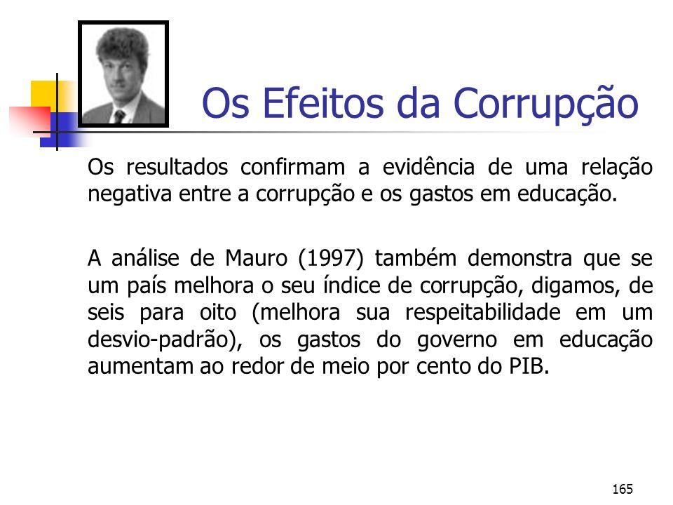 165 Os Efeitos da Corrupção Os resultados confirmam a evidência de uma relação negativa entre a corrupção e os gastos em educação. A análise de Mauro