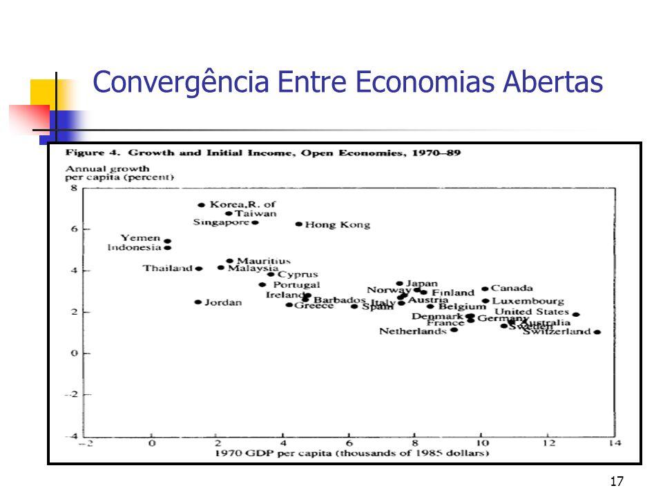 17 Convergência Entre Economias Abertas