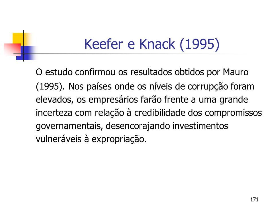 171 Keefer e Knack (1995) O estudo confirmou os resultados obtidos por Mauro (1995). Nos países onde os níveis de corrupção foram elevados, os empresá