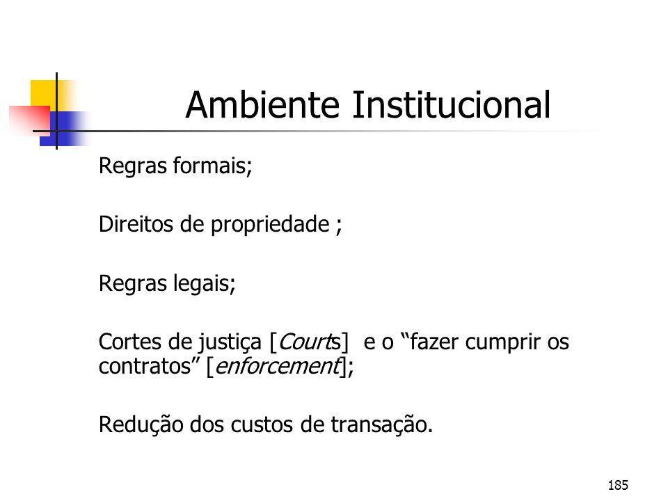 185 Ambiente Institucional Regras formais; Direitos de propriedade ; Regras legais; Cortes de justiça [Courts] e o fazer cumprir os contratos [enforce