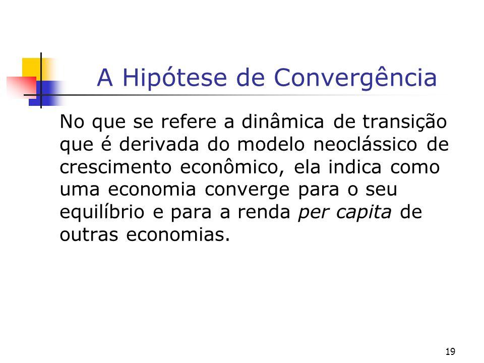 19 A Hipótese de Convergência No que se refere a dinâmica de transição que é derivada do modelo neoclássico de crescimento econômico, ela indica como
