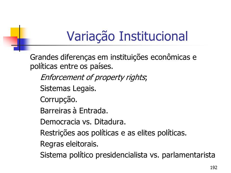 192 Variação Institucional Grandes diferenças em instituições econômicas e políticas entre os países. Enforcement of property rights; Sistemas Legais.