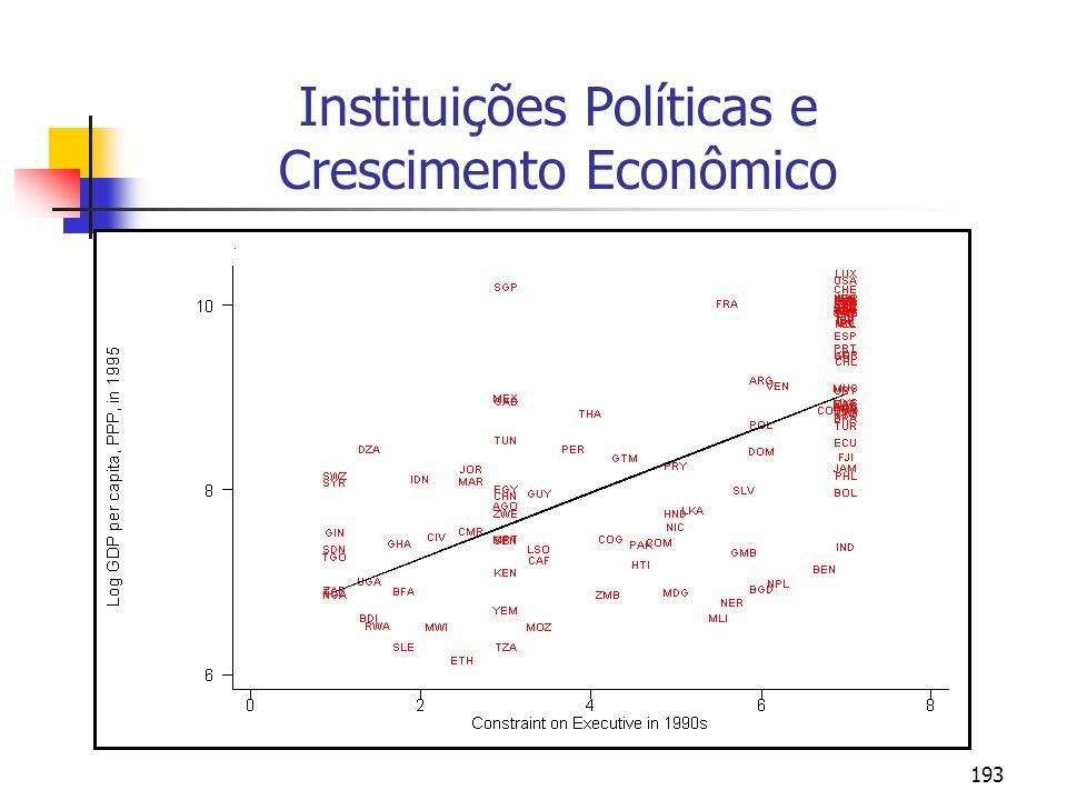 193 Instituições Políticas e Crescimento Econômico