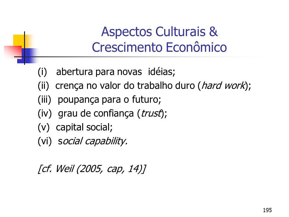 195 Aspectos Culturais & Crescimento Econômico (i) abertura para novas idéias; (ii) crença no valor do trabalho duro (hard work); (iii) poupança para