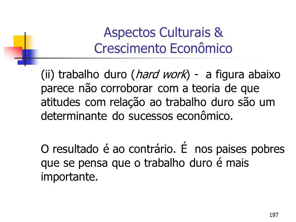 197 Aspectos Culturais & Crescimento Econômico (ii) trabalho duro (hard work) - a figura abaixo parece não corroborar com a teoria de que atitudes com