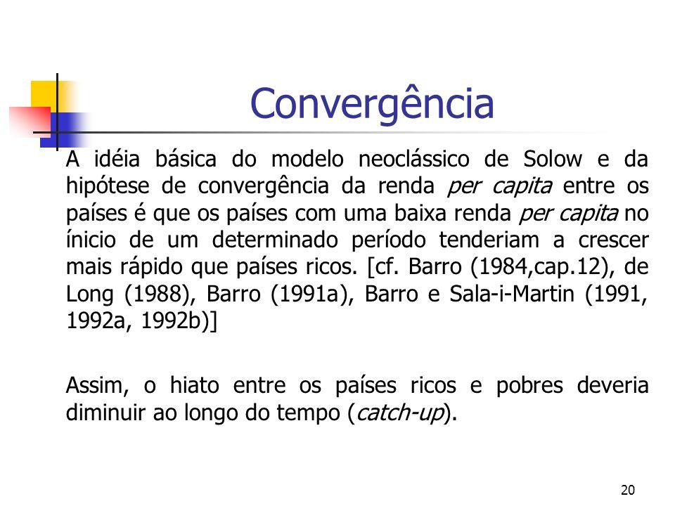 20 Convergência A idéia básica do modelo neoclássico de Solow e da hipótese de convergência da renda per capita entre os países é que os países com um