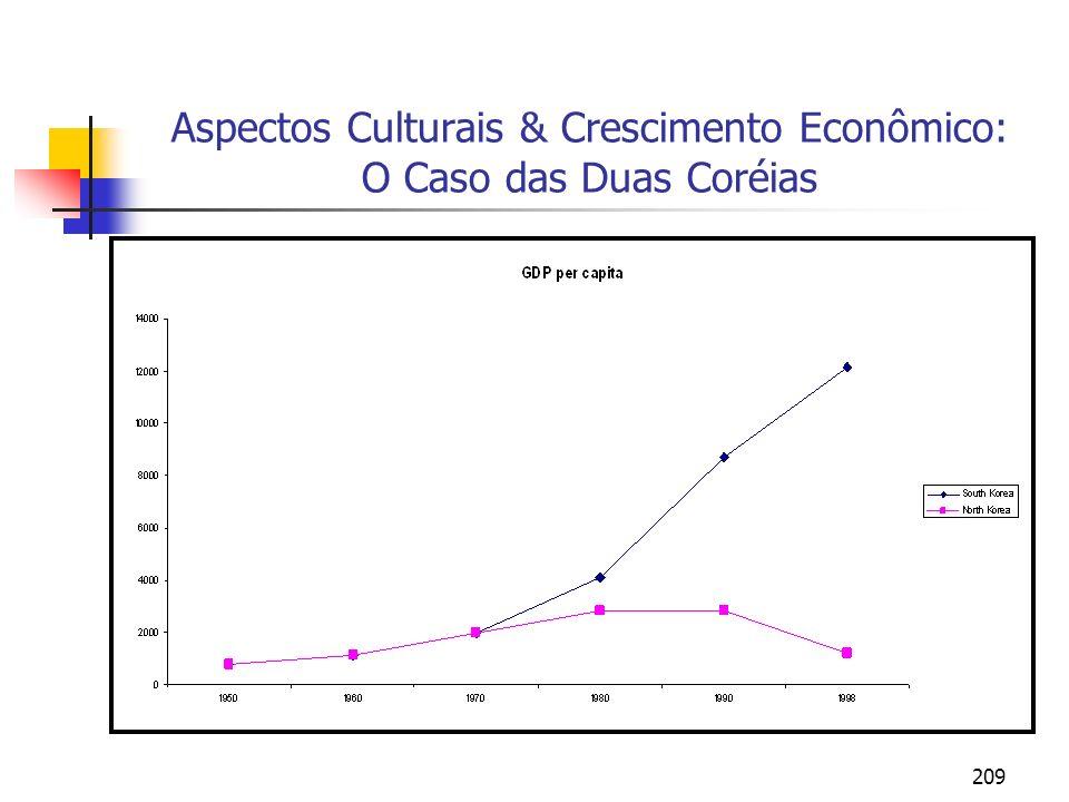 209 Aspectos Culturais & Crescimento Econômico: O Caso das Duas Coréias