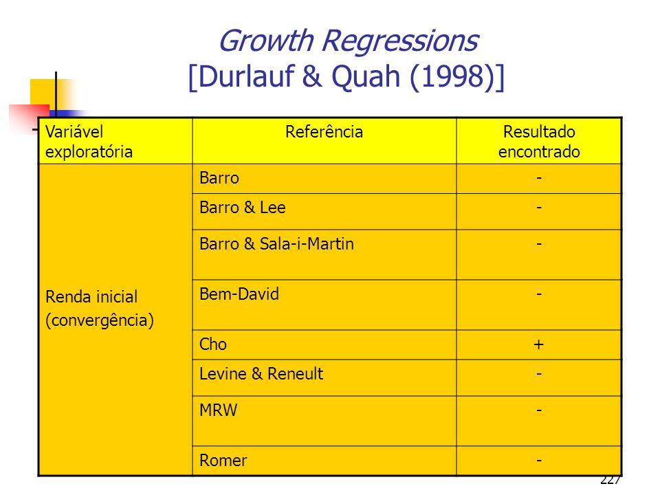 227 Growth Regressions [Durlauf & Quah (1998)] Variável exploratória ReferênciaResultado encontrado Renda inicial (convergência) Barro- Barro & Lee- B