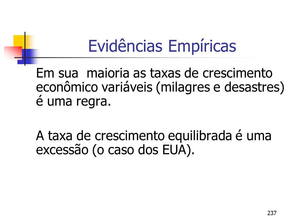 237 Evidências Empíricas Em sua maioria as taxas de crescimento econômico variáveis (milagres e desastres) é uma regra. A taxa de crescimento equilibr