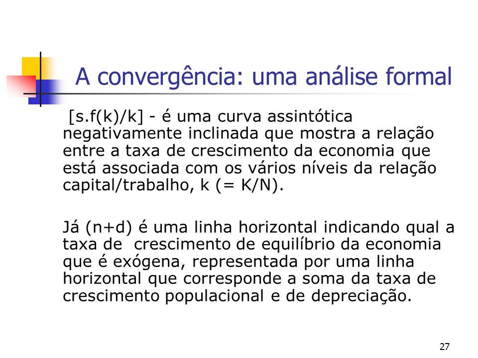 27 A convergência: uma análise formal [s.f(k)/k] - é uma curva assintótica negativamente inclinada que mostra a relação entre a taxa de crescimento da
