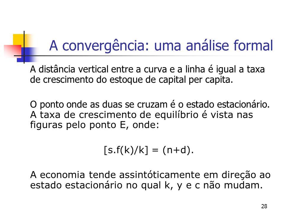 28 A convergência: uma análise formal A distância vertical entre a curva e a linha é igual a taxa de crescimento do estoque de capital per capita. O p