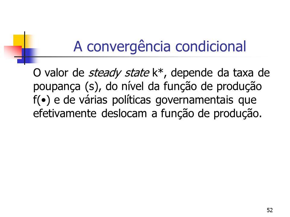 52 A convergência condicional O valor de steady state k*, depende da taxa de poupança (s), do nível da função de produção f() e de várias políticas go