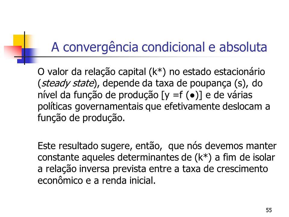 55 A convergência condicional e absoluta O valor da relação capital (k*) no estado estacionário (steady state), depende da taxa de poupança (s), do ní