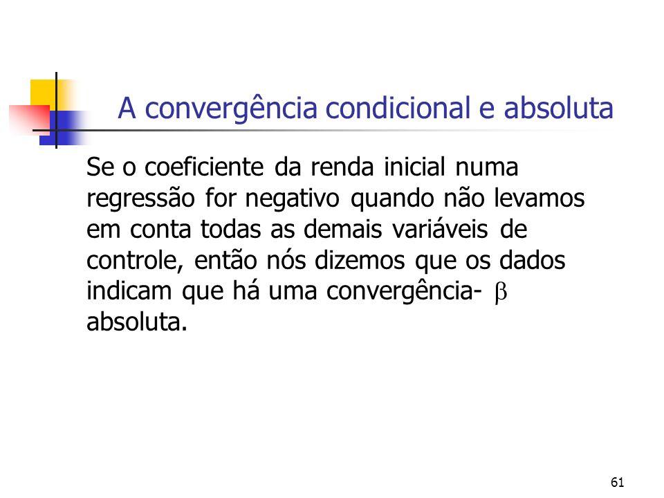 61 A convergência condicional e absoluta Se o coeficiente da renda inicial numa regressão for negativo quando não levamos em conta todas as demais var