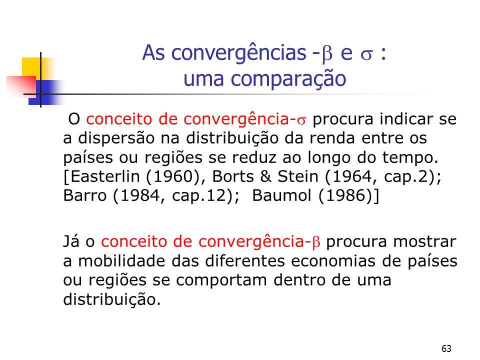 63 As convergências - e : uma comparação O conceito de convergência- procura indicar se a dispersão na distribuição da renda entre os países ou regiõe