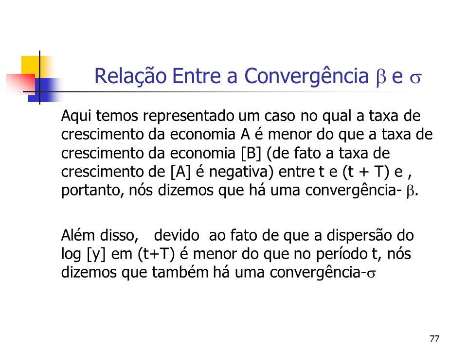 77 Relação Entre a Convergência e Aqui temos representado um caso no qual a taxa de crescimento da economia A é menor do que a taxa de crescimento da