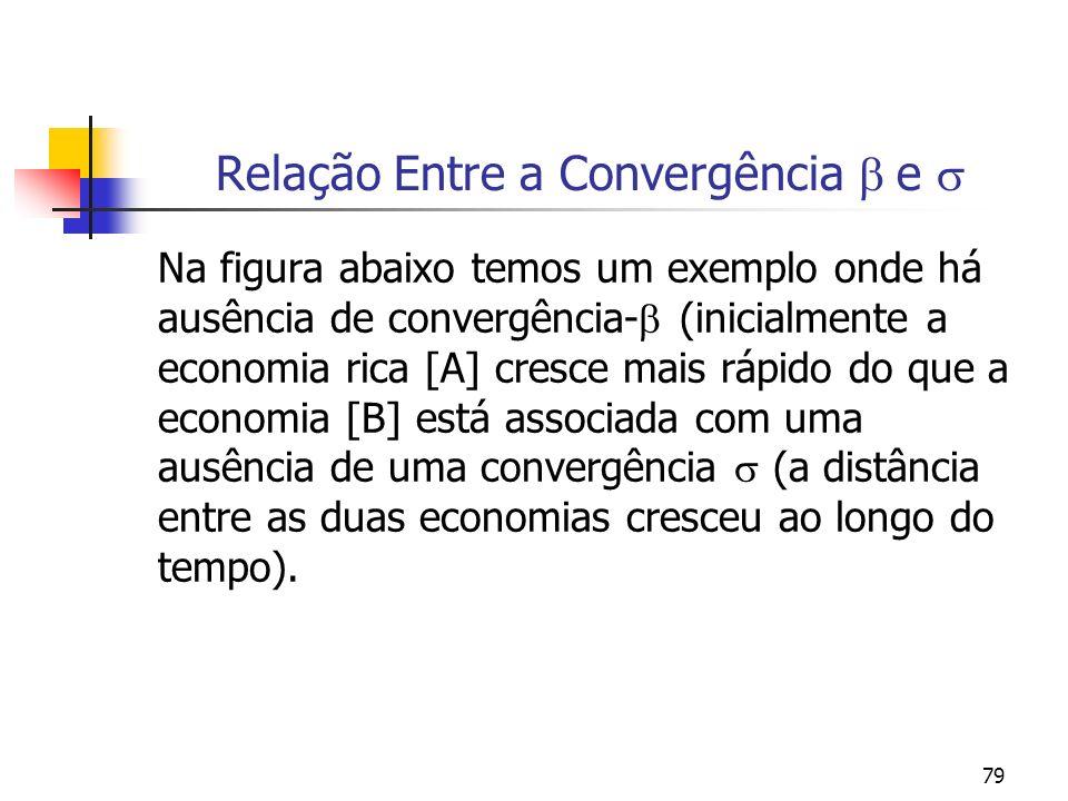 79 Relação Entre a Convergência e Na figura abaixo temos um exemplo onde há ausência de convergência- (inicialmente a economia rica [A] cresce mais rá