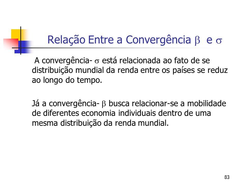 83 Relação Entre a Convergência e A convergência- está relacionada ao fato de se distribuição mundial da renda entre os países se reduz ao longo do te