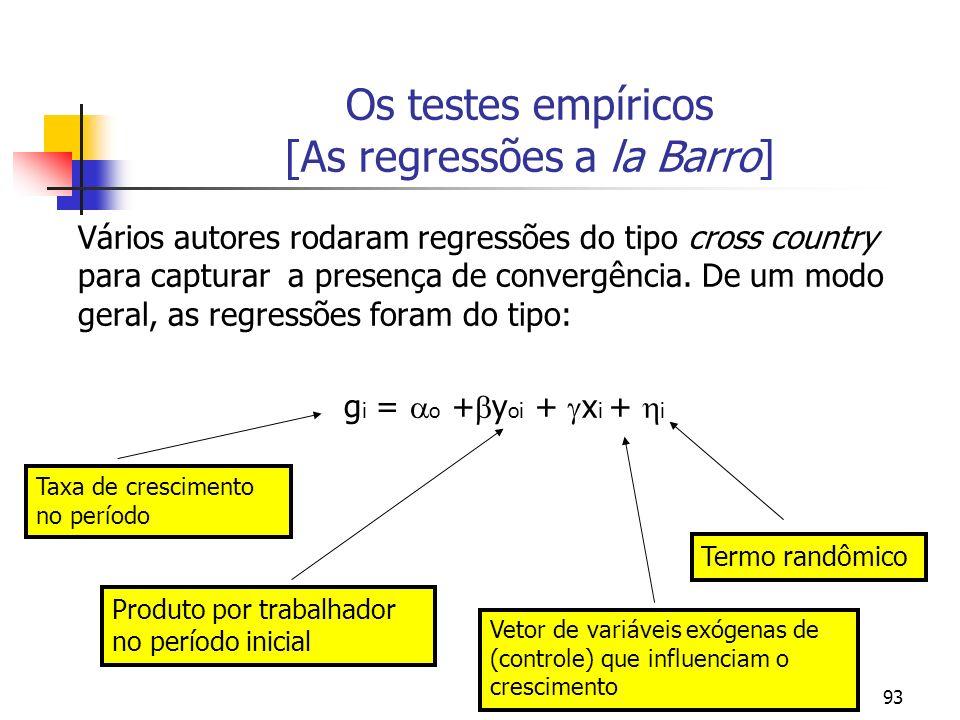 93 Os testes empíricos [As regressões a la Barro] Vários autores rodaram regressões do tipo cross country para capturar a presença de convergência. De