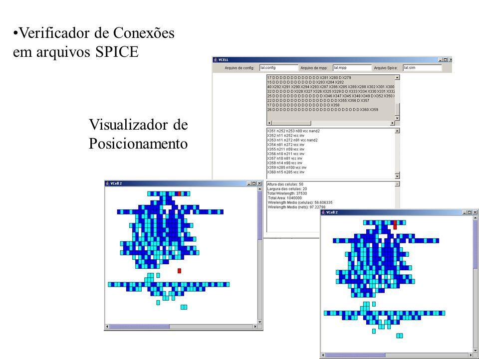 Visualizador de Posicionamento Verificador de Conexões em arquivos SPICE