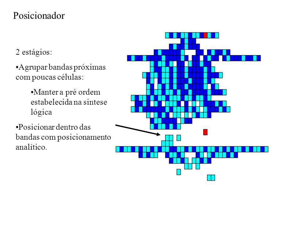 Posicionador 2 estágios: Agrupar bandas próximas com poucas células: Manter a pré ordem estabelecida na sintese lógica Posicionar dentro das bandas com posicionamento analítico.