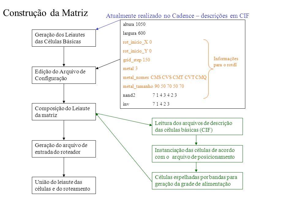 Z:\TI\IM\VERSAO8>matriz exemplo3.sim exemplo3.mpp c_nand.cif lendo arquivo c_nand.cif Escrevendo arquivo c_nand.cif arquivo lido Celulas e Interfaces lidas Pinos do circuito : 0 pinos.X1 n1 n2 n3 vcc X2 n3 n2 n1 vcc X3 n4 n1 n2 vcc Numero de celulas lidas 3Arquivo de posicionamento.