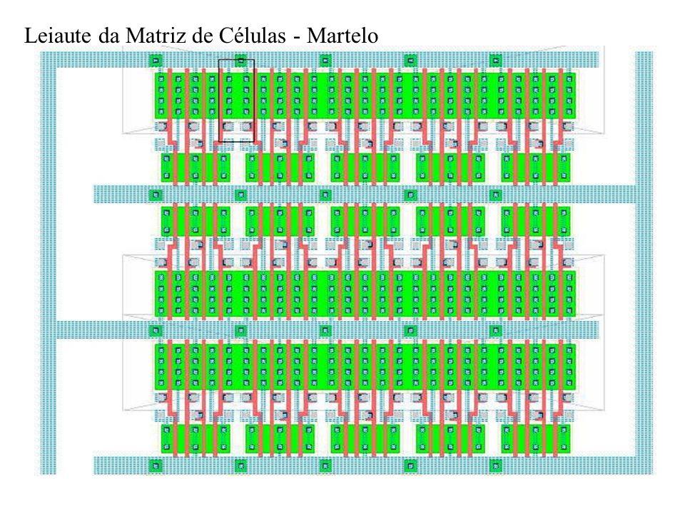 Leiaute da Matriz de Células