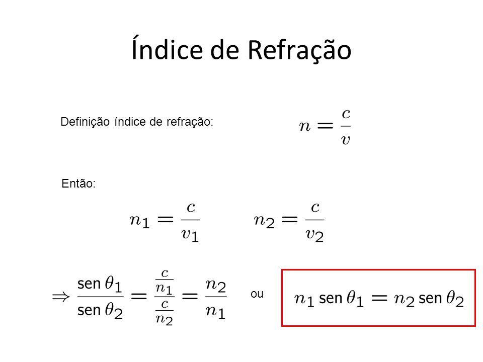 Índice de Refração Definição índice de refração: Então: ou