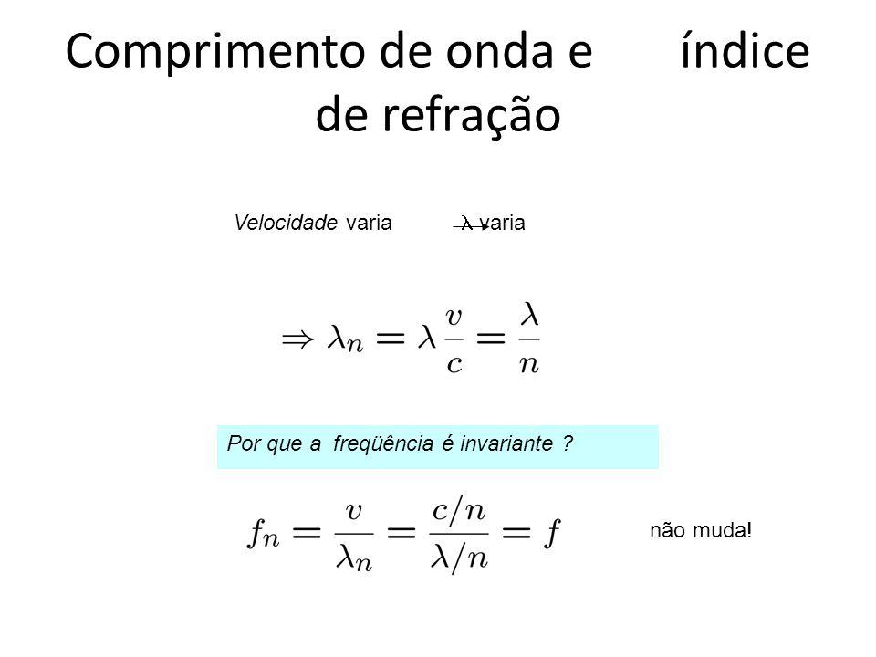Comprimento de onda e índice de refração Velocidade varia varia Por que a freqüência é invariante ? não muda!