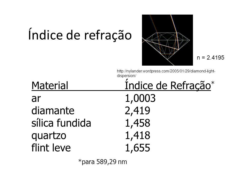 Índice de refração MaterialÍndice de Refração * ar1,0003 diamante2,419 sílica fundida1,458 quartzo1,418 flint leve1,655 *para 589,29 nm n = 2.4195 htt