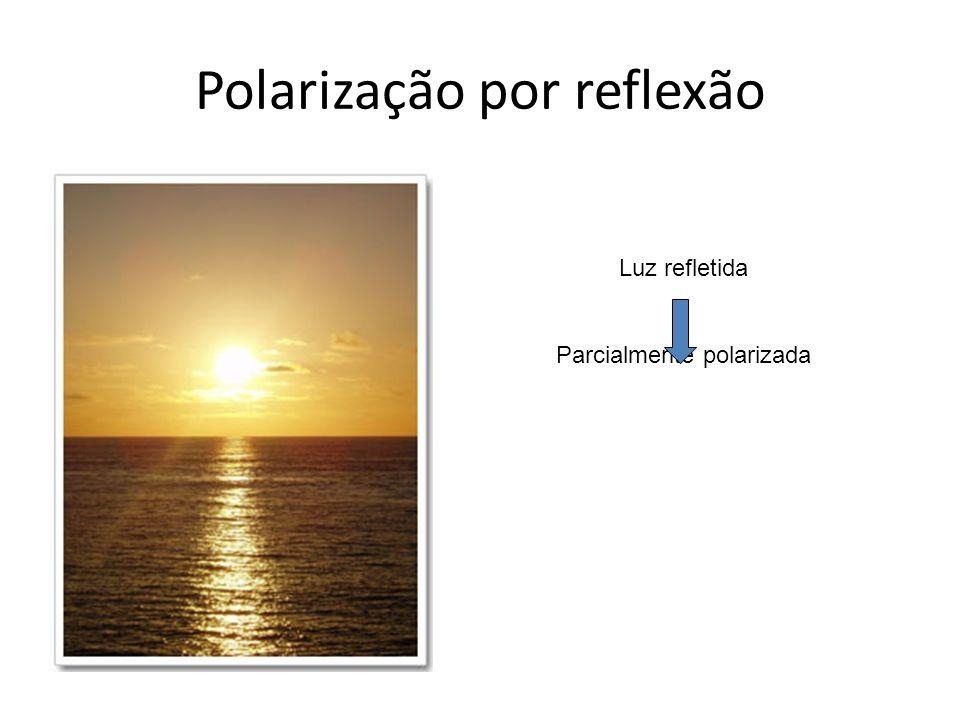 Polarização por reflexão Luz refletida Parcialmente polarizada