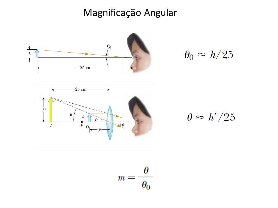 Magnificação Angular