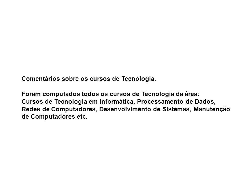 Comentários sobre os cursos de Tecnologia.