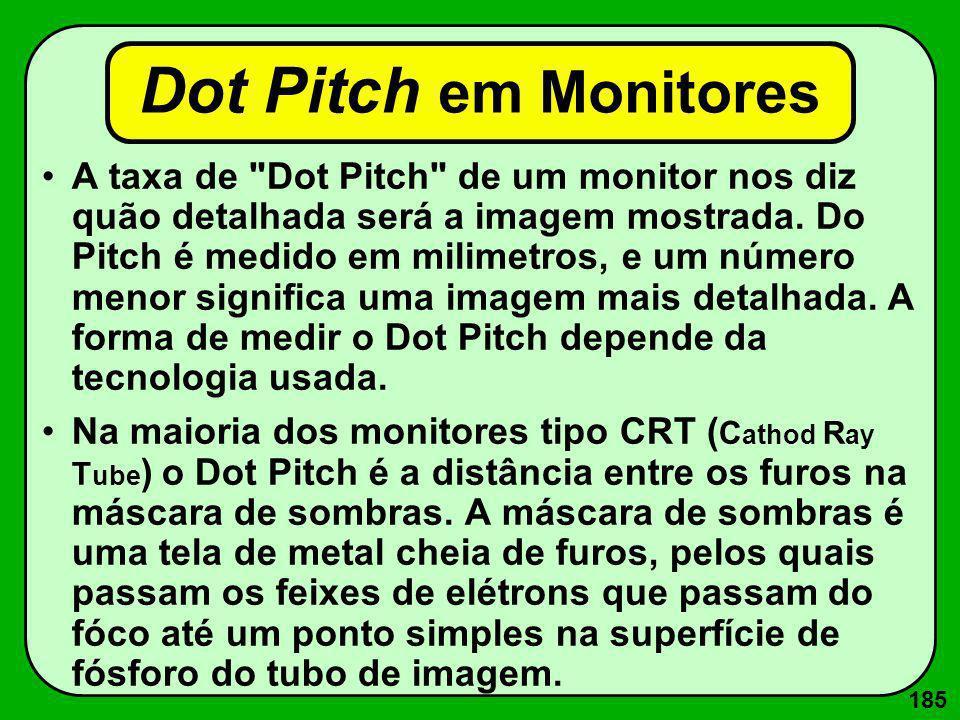 185 Dot Pitch em Monitores A taxa de