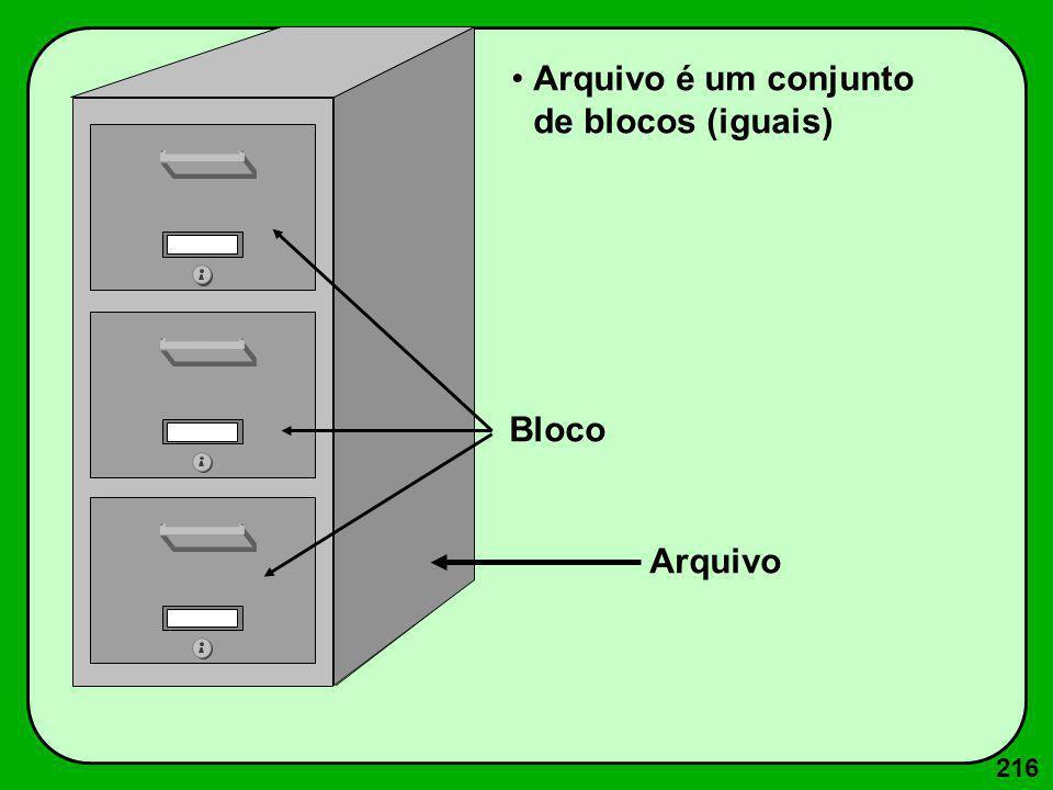 216 Arquivo é um conjunto de blocos (iguais) Arquivo Bloco