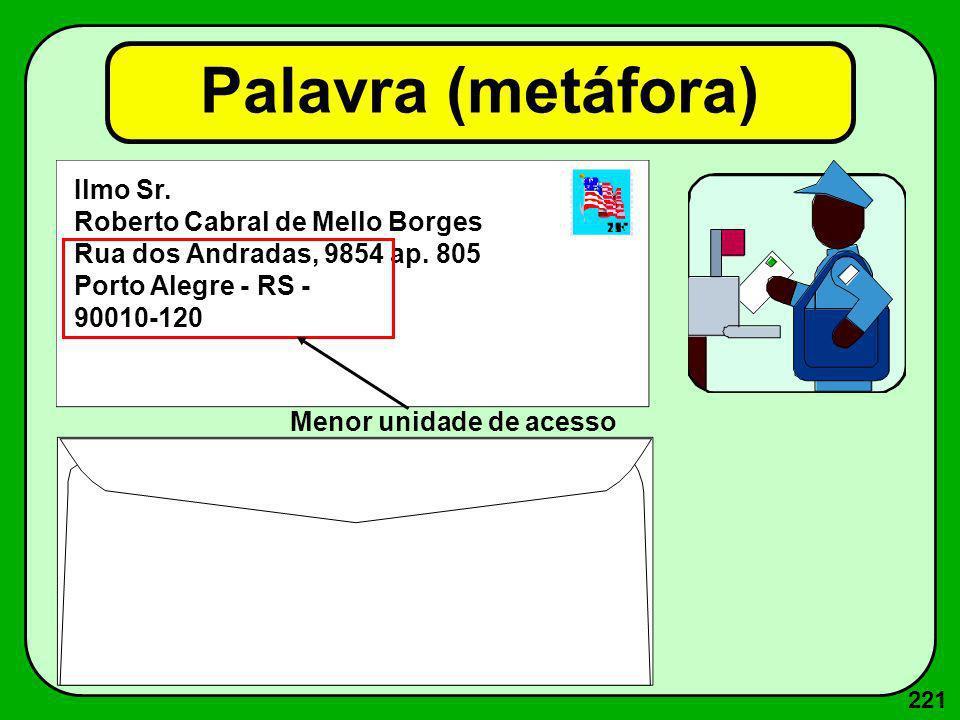 221 Palavra (metáfora) Ilmo Sr. Roberto Cabral de Mello Borges Rua dos Andradas, 9854 ap. 805 Porto Alegre - RS - 90010-120 Menor unidade de acesso