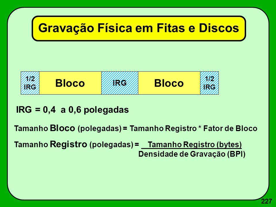 227 Gravação Física em Fitas e Discos 1/2 IRG Bloco IRG 1/2 IRG Bloco IRG = 0,4 a 0,6 polegadas Tamanho Bloco (polegadas) = Tamanho Registro * Fator d
