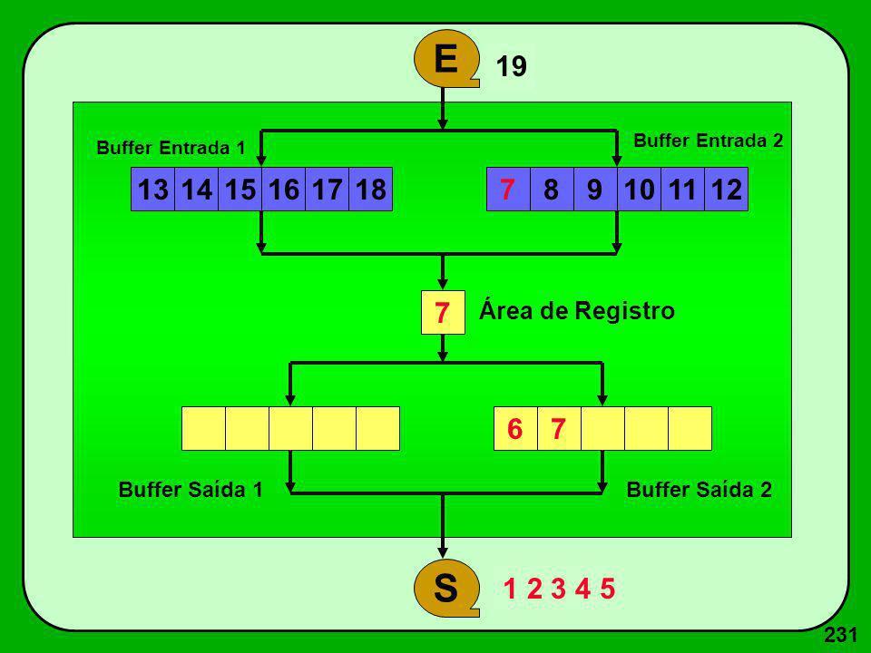 231 E S 123456789101112 1 1 Área de Registro Buffer Entrada 1 Buffer Entrada 2 Buffer Saída 1Buffer Saída 2 2 23 3 234567 4 4 5 5 6 6 7 7 131415161718