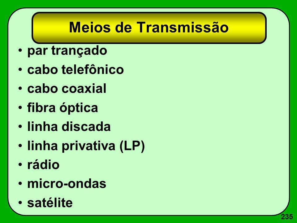 235 par trançado cabo telefônico cabo coaxial fibra óptica linha discada linha privativa (LP) rádio micro-ondas satélite Meios de Transmissão
