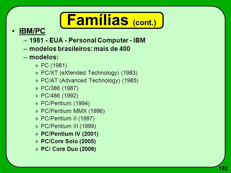 182 Famílias (cont.) IBM/PC –1981 - EUA - Personal Computer - IBM –modelos brasileiros: mais de 400 –modelos: »PC (1981) »PC/XT (eXtended Technology)