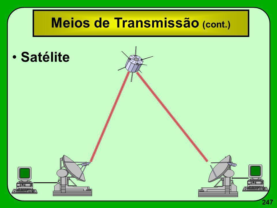 247 Satélite Meios de Transmissão (cont.)