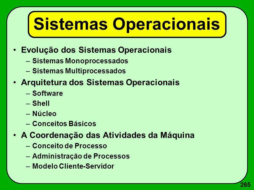 265 Sistemas Operacionais Evolução dos Sistemas Operacionais –Sistemas Monoprocessados –Sistemas Multiprocessados Arquitetura dos Sistemas Operacionai