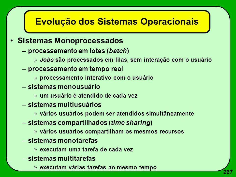 267 Evolução dos Sistemas Operacionais Sistemas Monoprocessados –processamento em lotes (batch) »Jobs são processados em filas, sem interação com o us