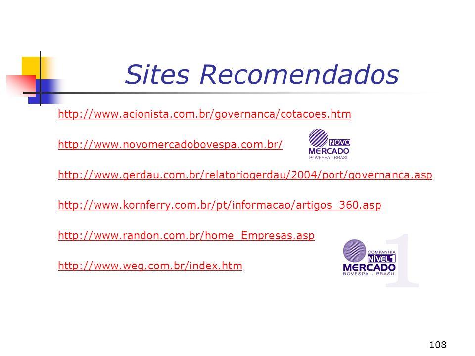 108 Sites Recomendados http://www.acionista.com.br/governanca/cotacoes.htm http://www.novomercadobovespa.com.br/ http://www.gerdau.com.br/relatoriogerdau/2004/port/governanca.asp http://www.kornferry.com.br/pt/informacao/artigos_360.asp http://www.randon.com.br/home_Empresas.asp http://www.weg.com.br/index.htm