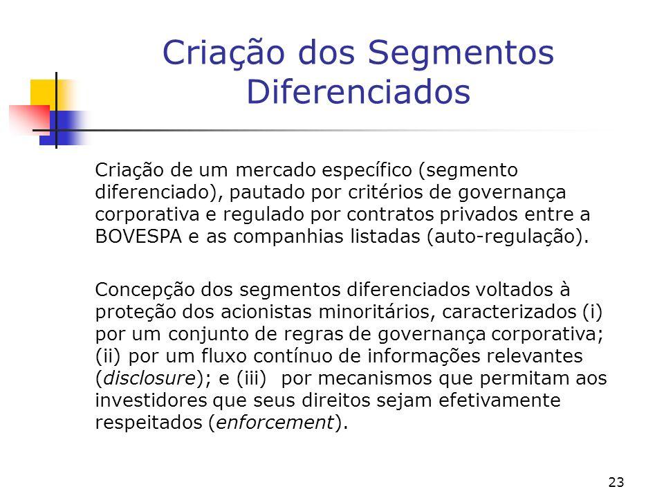 23 Criação dos Segmentos Diferenciados Criação de um mercado específico (segmento diferenciado), pautado por critérios de governança corporativa e regulado por contratos privados entre a BOVESPA e as companhias listadas (auto-regulação).