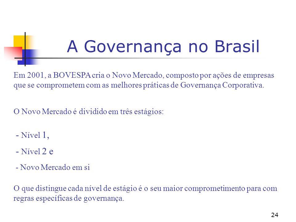 24 A Governança no Brasil Em 2001, a BOVESPA cria o Novo Mercado, composto por ações de empresas que se comprometem com as melhores práticas de Governança Corporativa.