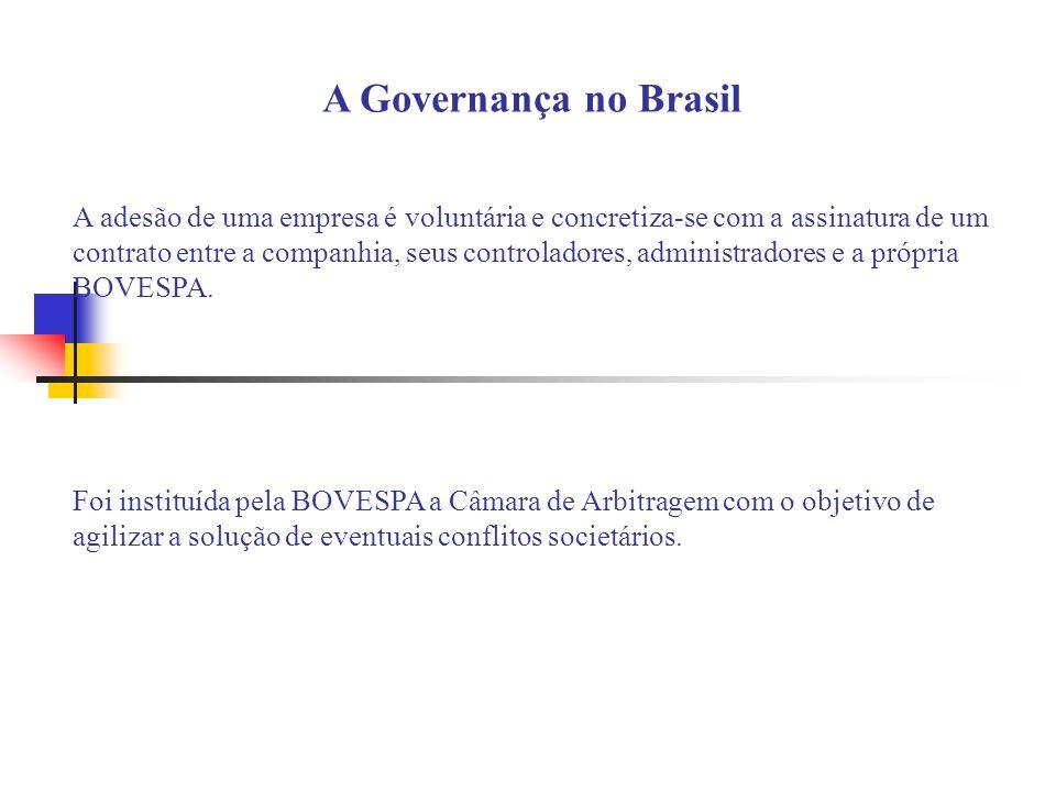 A Governança no Brasil A adesão de uma empresa é voluntária e concretiza-se com a assinatura de um contrato entre a companhia, seus controladores, administradores e a própria BOVESPA.